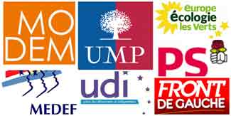 partis_politiques