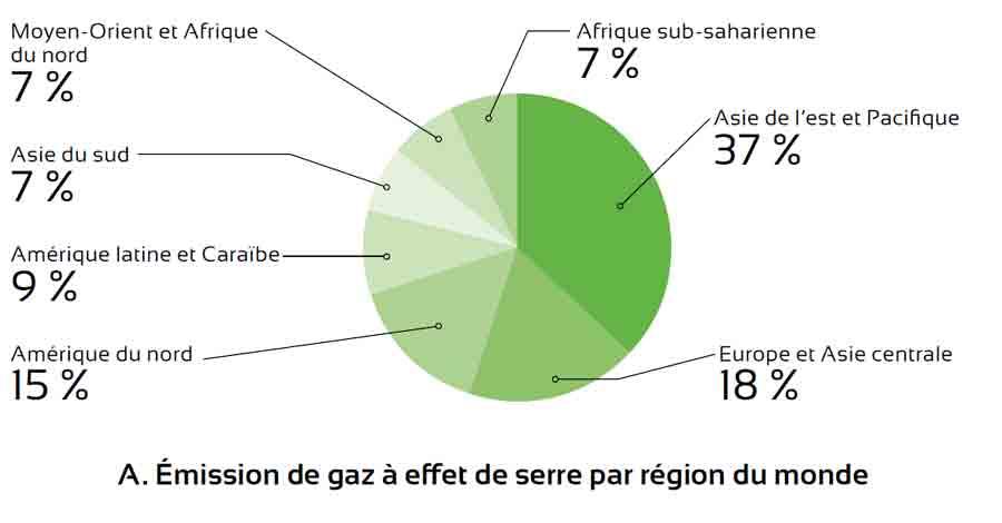 gaz_effet_de_serre