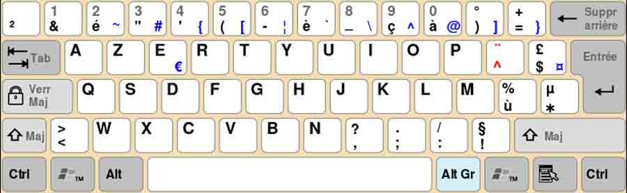 clavier_azerty