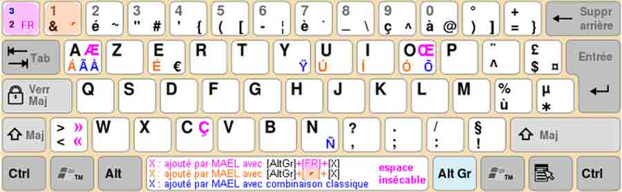 clavier_mael