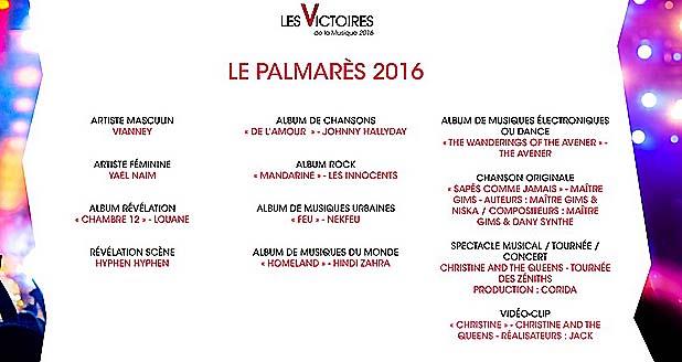 victoires_musique-2016-palmares