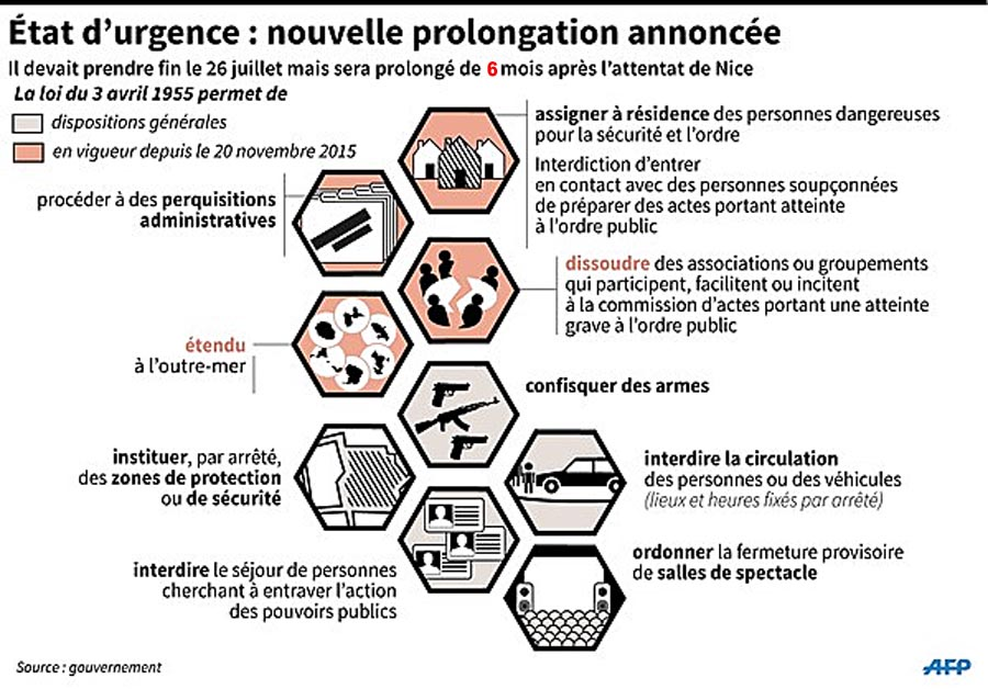 etat_urgence_prolonge